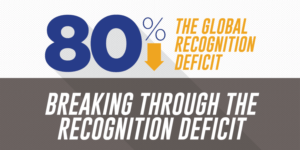 The Power of recognition - the global recognition deficit